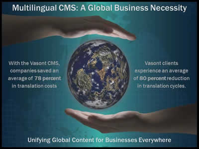 Multilingual CMS: A Global Business Necessity